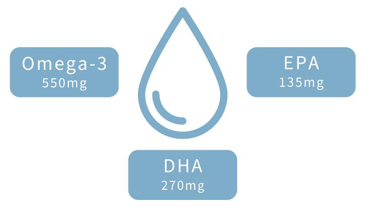 吃什麼可以降膽固醇、三酸甘油脂?魚油/藻油有降血脂功效嗎?專家統整高血脂癥狀/治療/飲食/健康食品推薦 ...