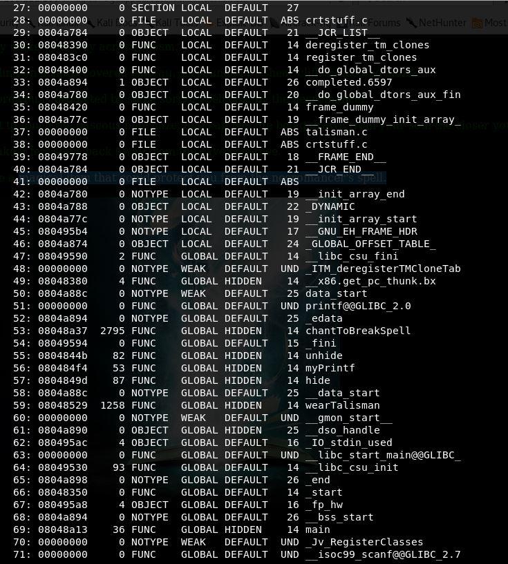 The Necromancer: 1 - VulnHub Writeup - Will's Security Blog