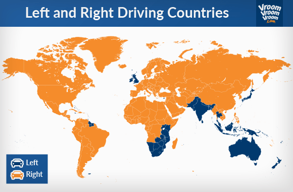 Left and Right Driving Countries