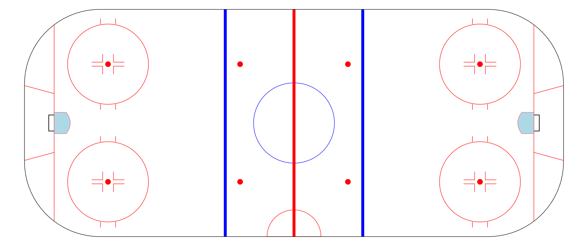 nhl hockey rink diagram printable rip current make your own plot in r war on ice the blog plotting elements for proper faceoff circle function x y theta seq 0 2 pi length 300 outer polygon 15 cos