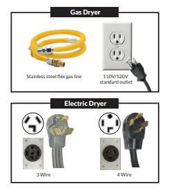 a standard outlet versus a pronged outlet