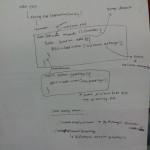 Cara mudah memahami Codeigniter