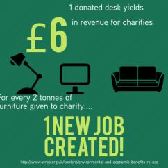 Donate Sofa To Charity Red Leather Chair Warp It S Efficient Furniture And Equipment Donation Guide Surplus Assets Help