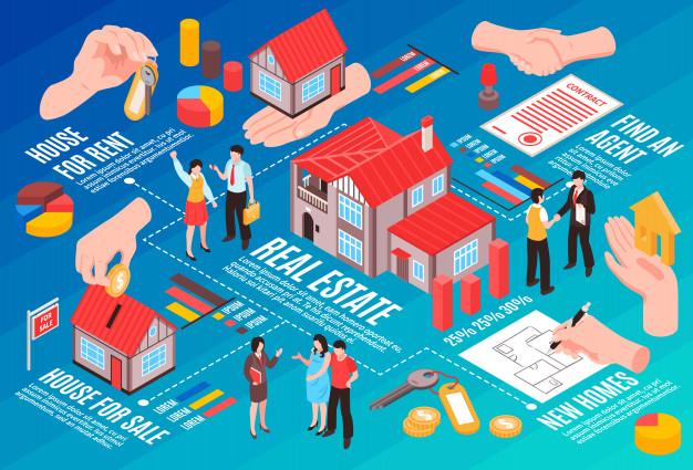 cómo iniciar un negocio inmobiliario