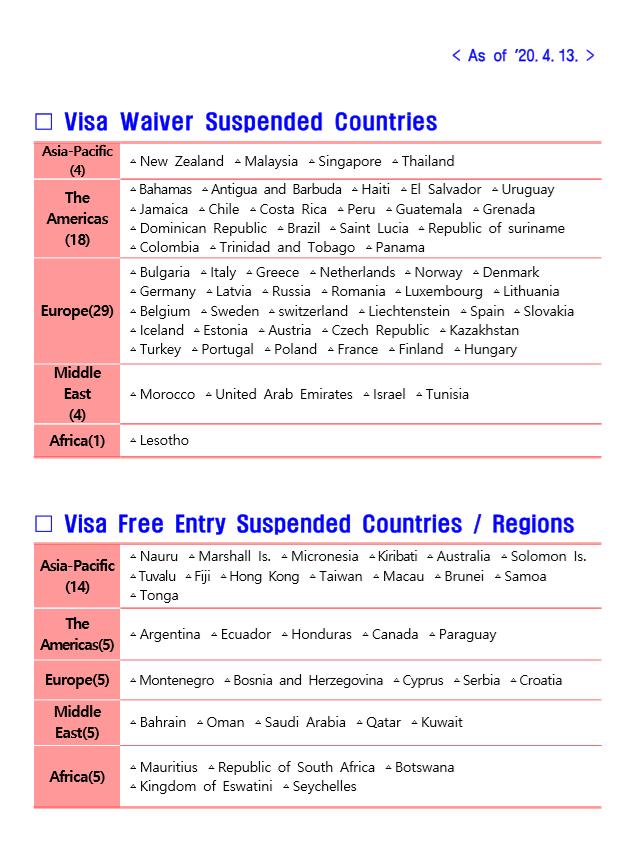 visa-waiver-visa-free-entry-suspension-korea