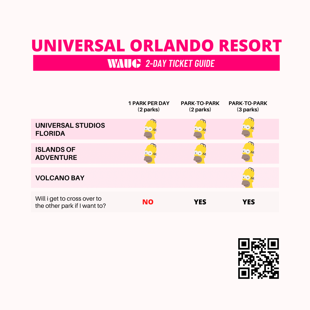universal-orlando-ticket-comparison