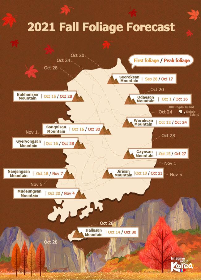 2021-korea-autumn-fall-foliage-forecast