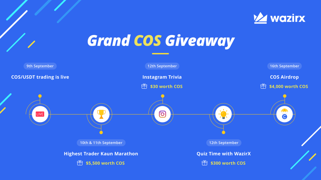 Grand COS Giveaway