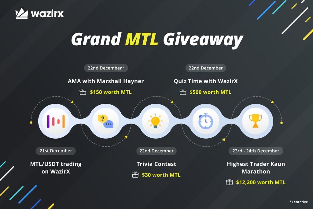 Grand MTL Giveaway
