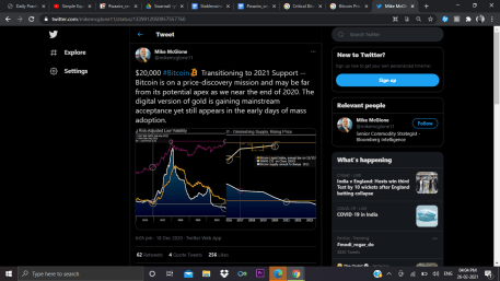 Bitcoin Price Prediction by Bloomberg strategist: $20,000