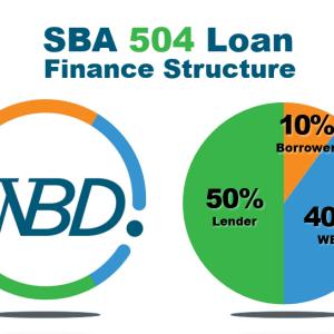 WBD-504-Loan-Process-Chart