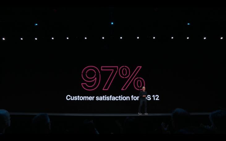 WWDC19 - iOS - Satisfaction