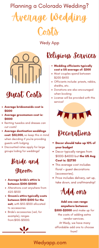 Elope in Colorado today, and find the average costs of a Colorado Wedding!  Get married in Denver, Breckenridge, Estes Park, and Boulder!