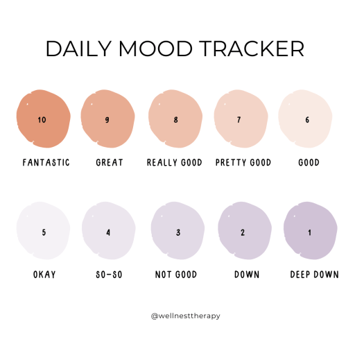 mood rating scale
