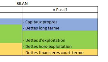 Analyse Bfr Un Element Cle Du Financement De L Exploitation