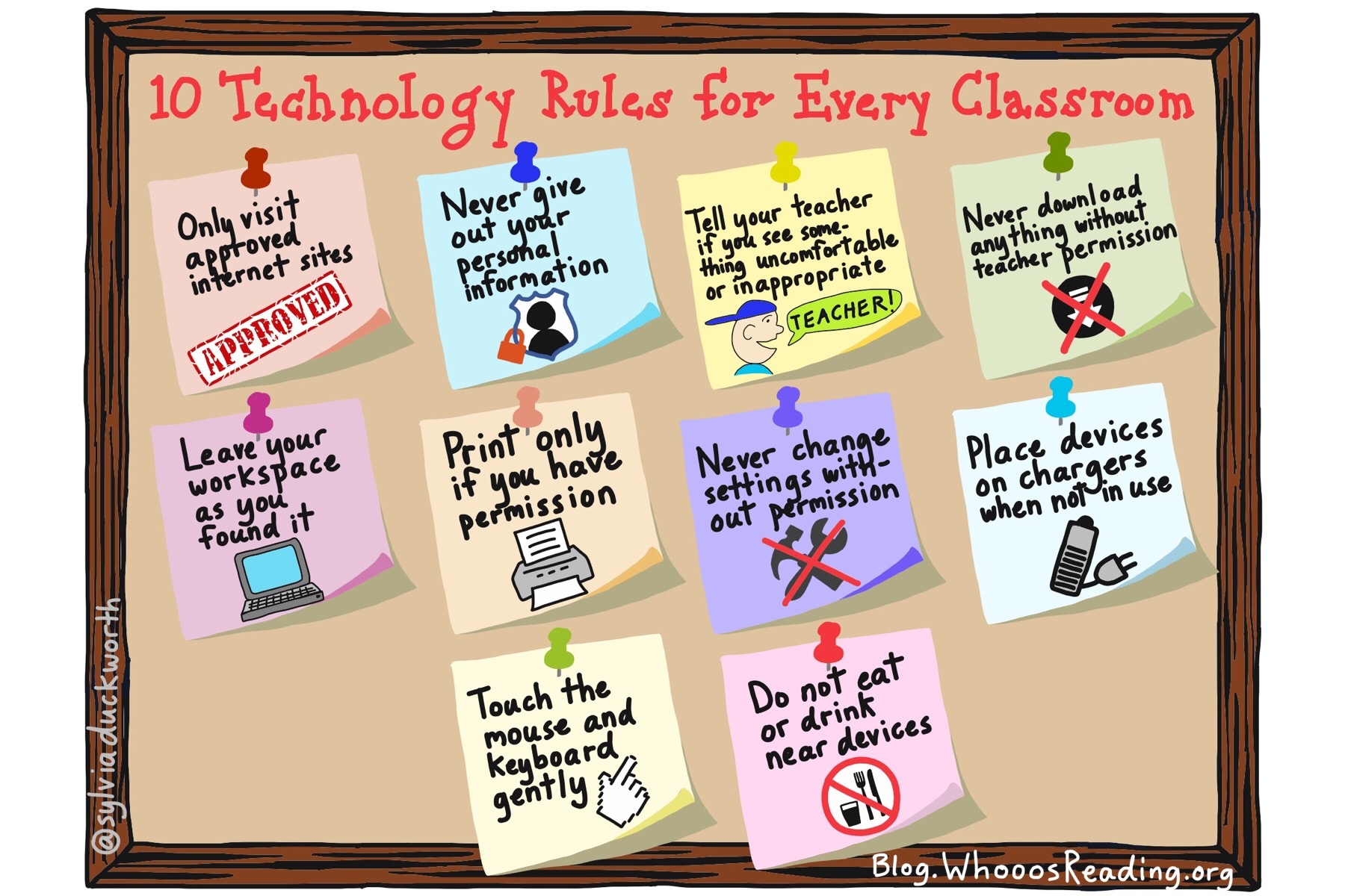10 Classroom Rules For Using Technology Whooo S Reading Blog