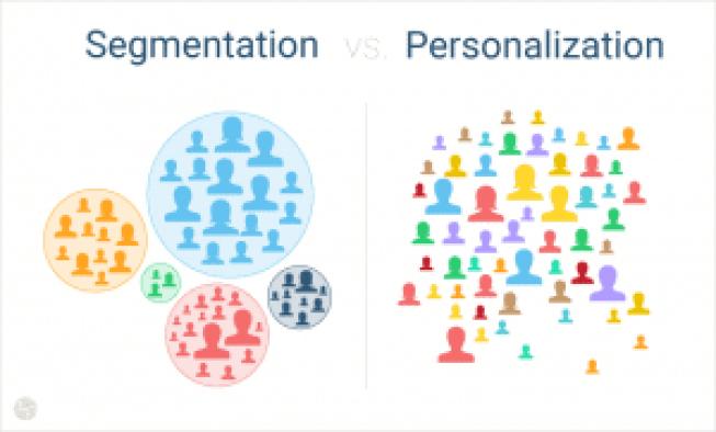 Segmentation_vs_Personalization1
