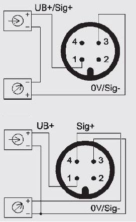 Diferença do sinal de saída de 4-20 mA em tecnologia de 2