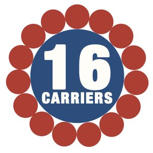 16 Carriers