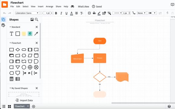 Lucidchart software template example