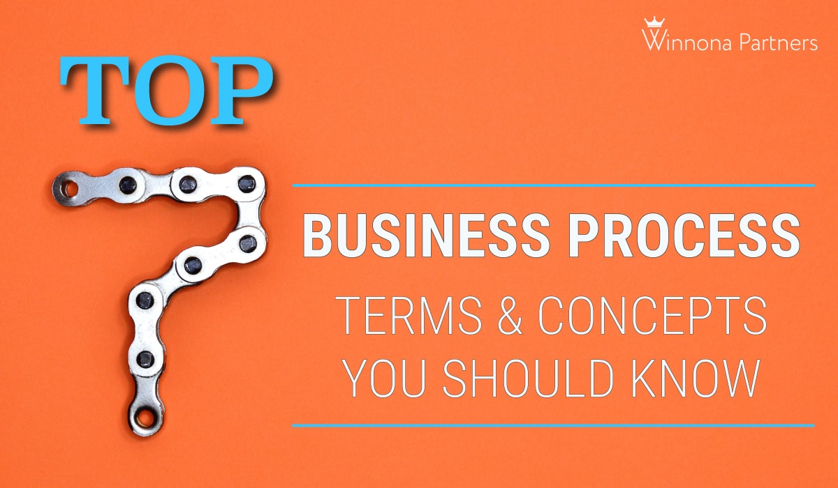 Top 7 Business Process Terms, Definitions, & Concepts You Should Know