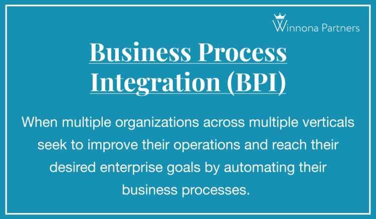 Definition of Business Process Integration (BPI)
