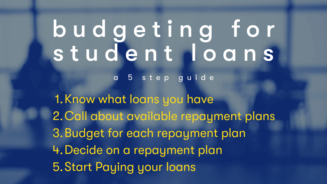 budgeting for student loans list