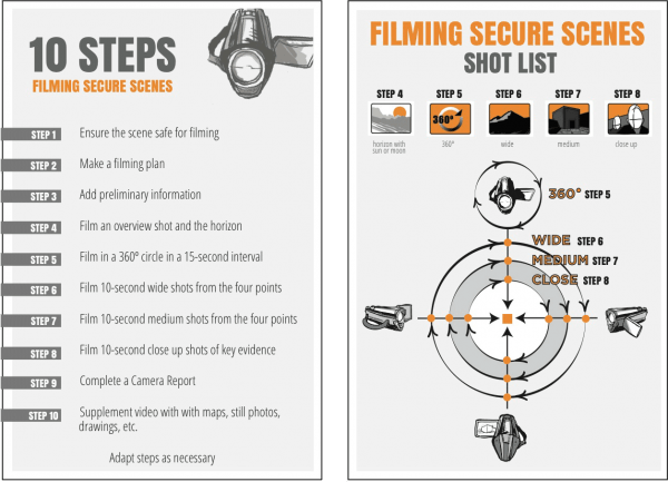 "10 Steps to Filming a Secure Scene. from WITNESS' ""Video as Evidence Field Guide"""