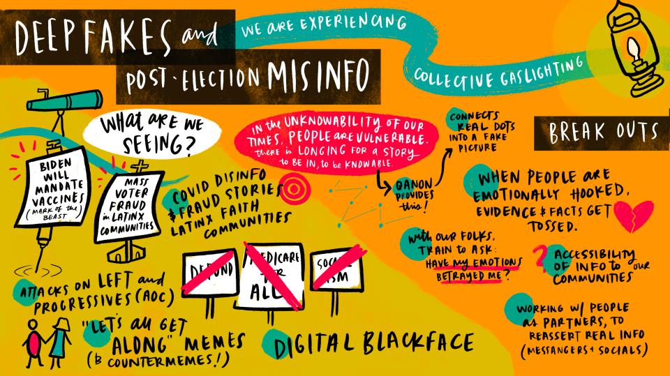 Disinformation workshop visual notes 5