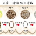 分辨稻米3