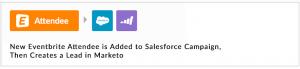4 salesforce marketo eventbrite