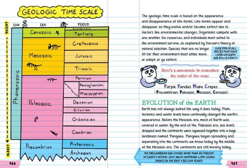 Pages from BFN_Science_INT sample 4-page-001