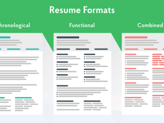 Types of Resume