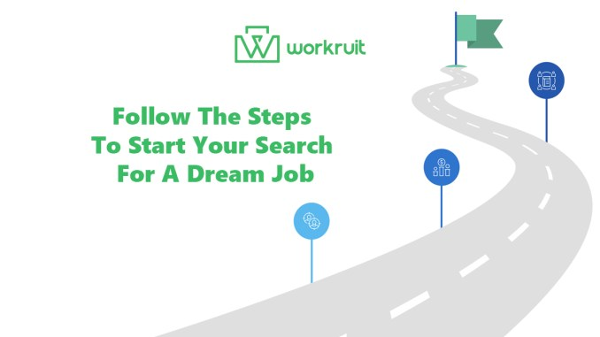Workruit Job Search - Step By Step Process For A Job Search