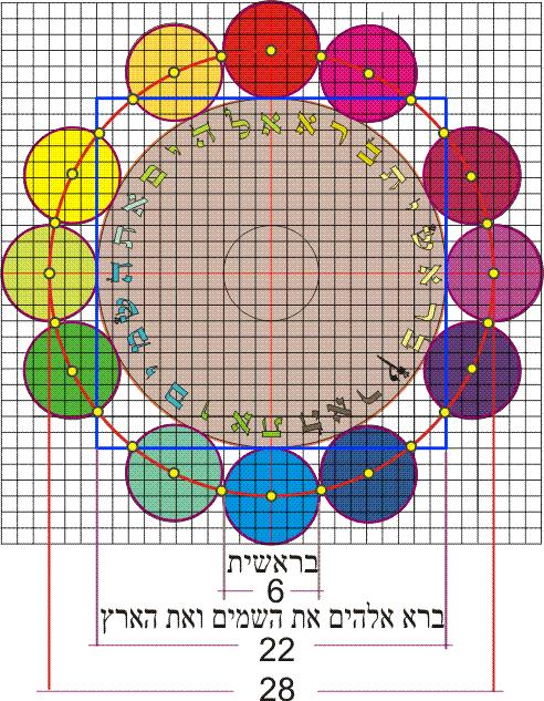 new jerusalem diagram wiring off grid solar system the blueprint for ancient monuments in