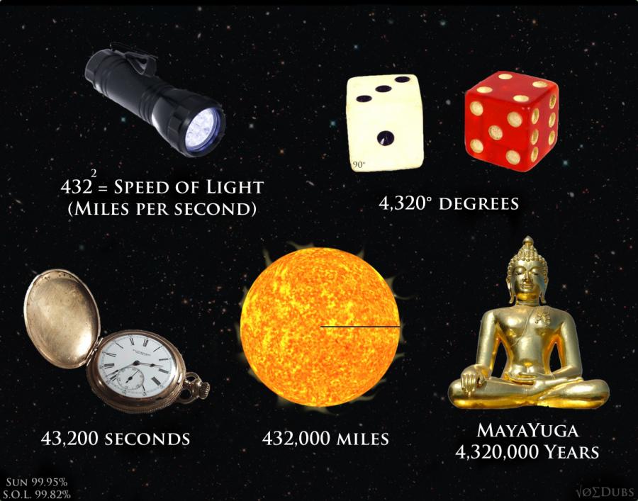 4320-dice