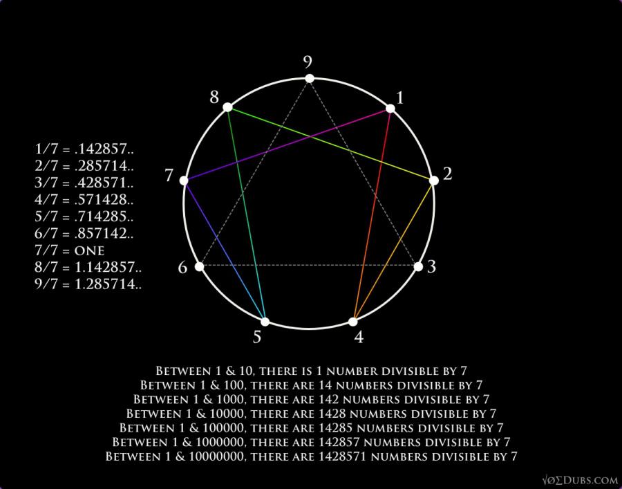Enneagram-17