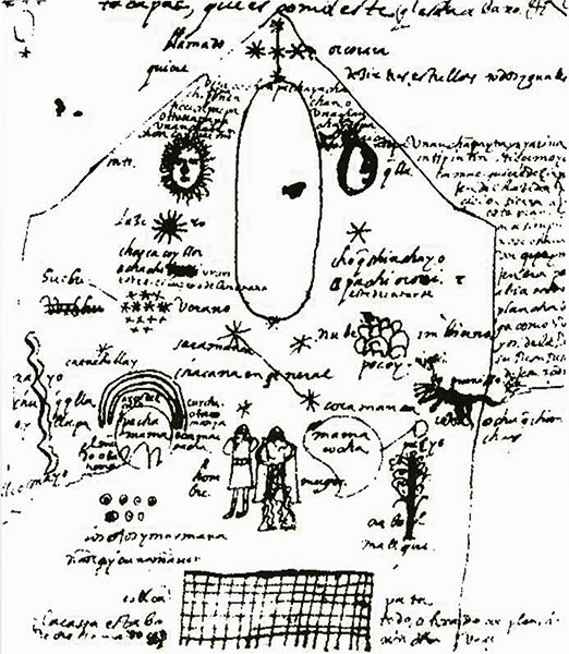 SECRET STAR MAP AND THE GOLDEN TEMPLE OF COSMOVISION