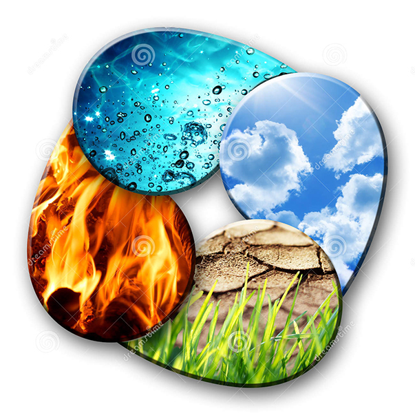 alchemy symbols earth and water