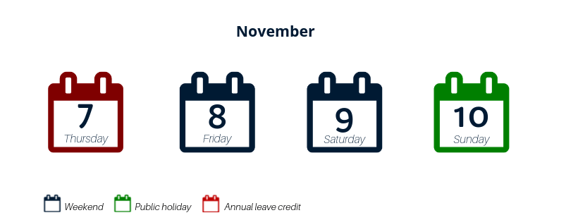 annual leave credit nov