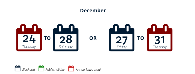 annual leave credit dec