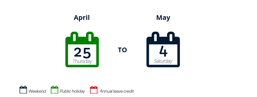 annual leave credit april may