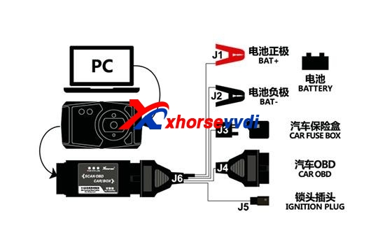 Xhorse Toyota 8A Non-smart Key Adapter Work with VVDI2
