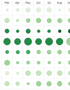 Tufte often talks about the integration of numbers images and words  think he   quite right  way to achieve this in excel is integrate charts into also heatmap tables with revisited blog rh xlcubed