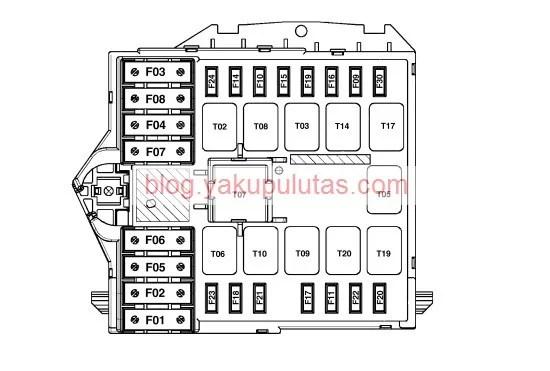 Fiat Linea 1.3 Mjet Motor Bölmesi Sigorta Kutusu
