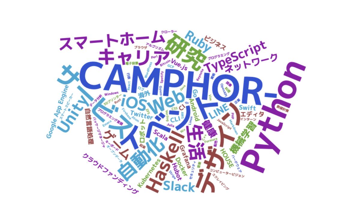 CAMPHOR- Advent Calendar タグクラウド