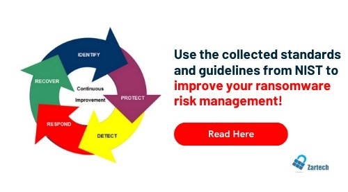 nist ransomware risk management
