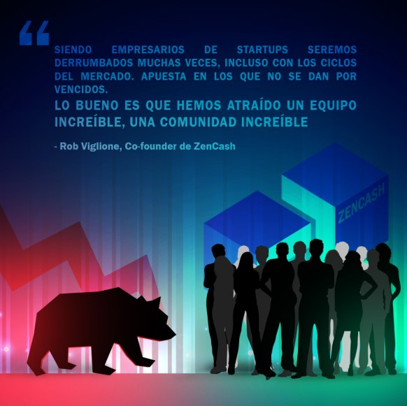 Mercado de oso Zen