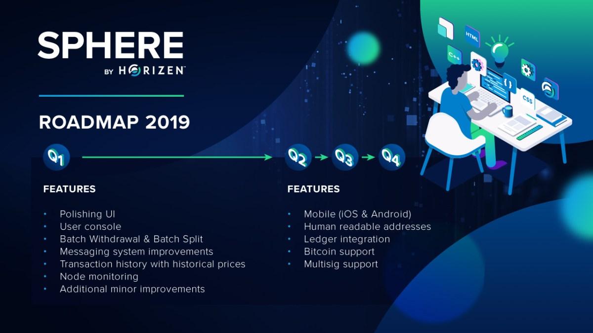 Sphere by Horizen Roadmap 2019