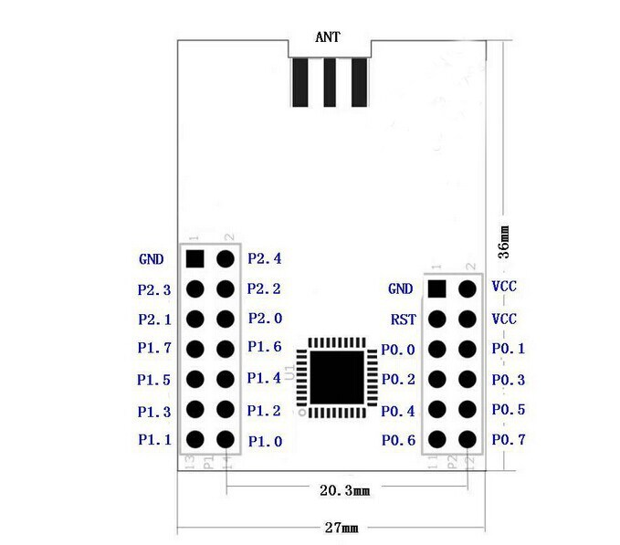 Zigbee2MQTT on RPI with CC2530/CC2591 - ZenCoffee Blog